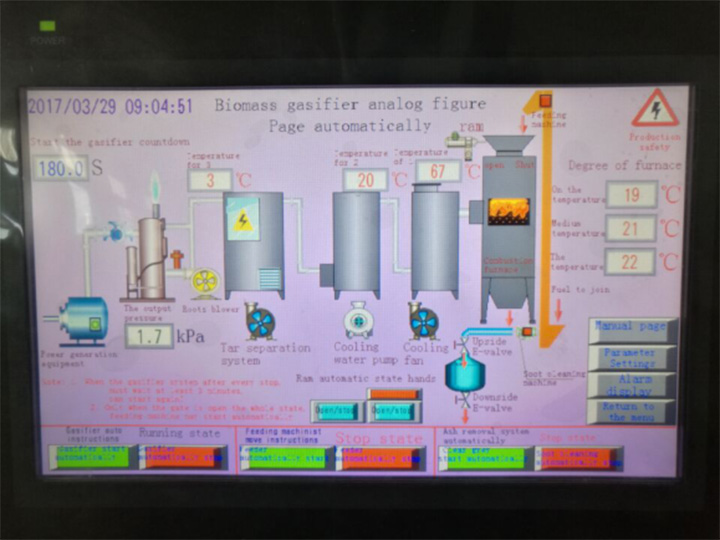 Control panel of biomass gasification power plant
