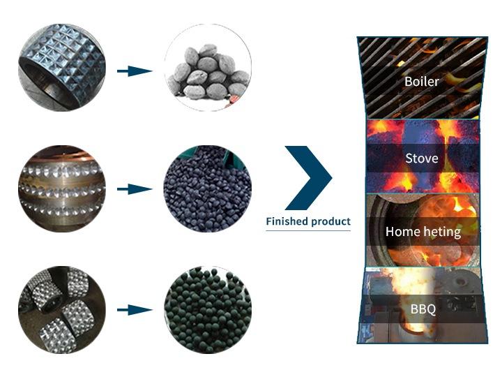 Applications of the coal ball briquette
