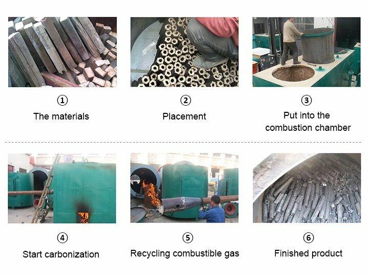 Carbonization process
