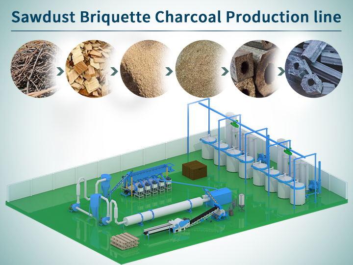 Briquette charcoal production line